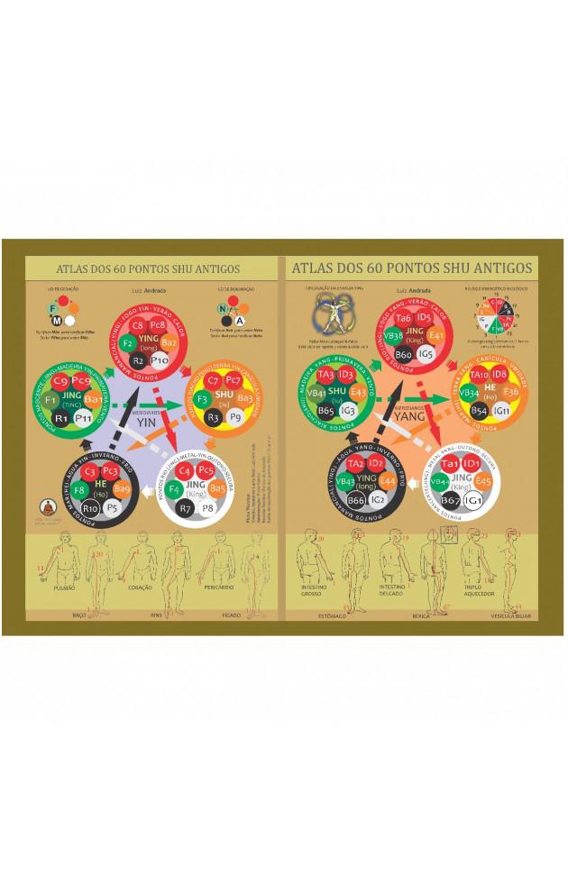 Atlas dos 60 Pontos Shu Antigos A4