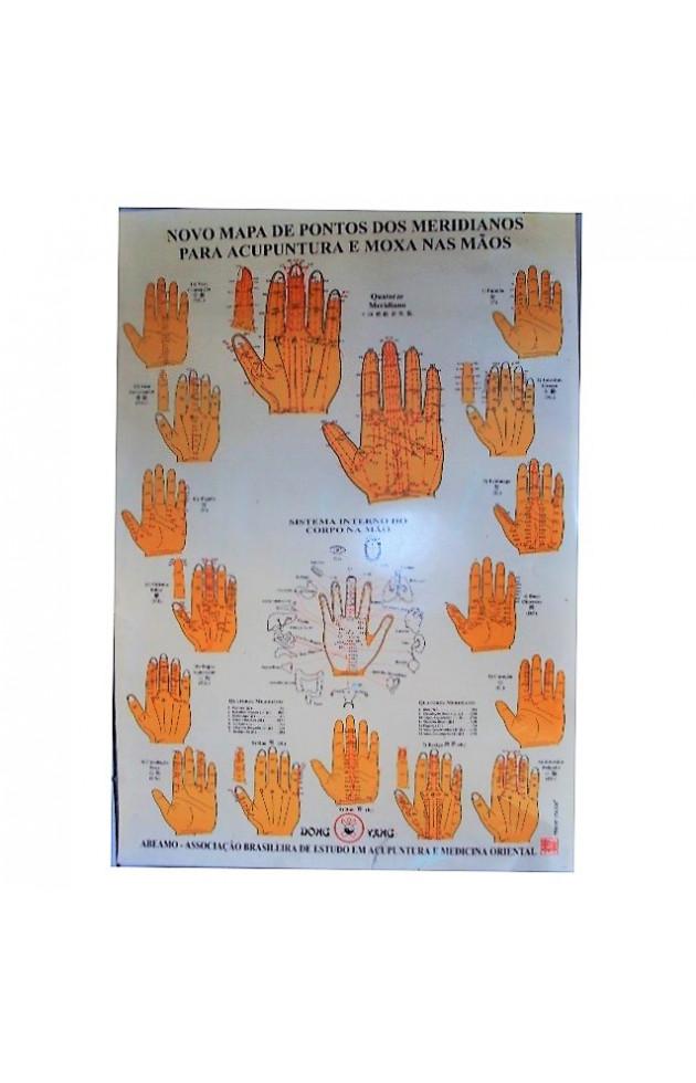 Mapa de Pontos dos Meridianos para Acupuntura e Moxa nas Mãos